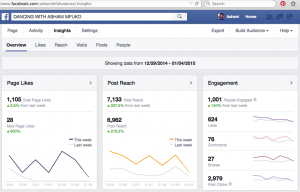 Ashani Mfuko Facebook Fan Page Insights