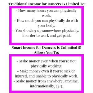 How Much Money Do Dance Teachers Make