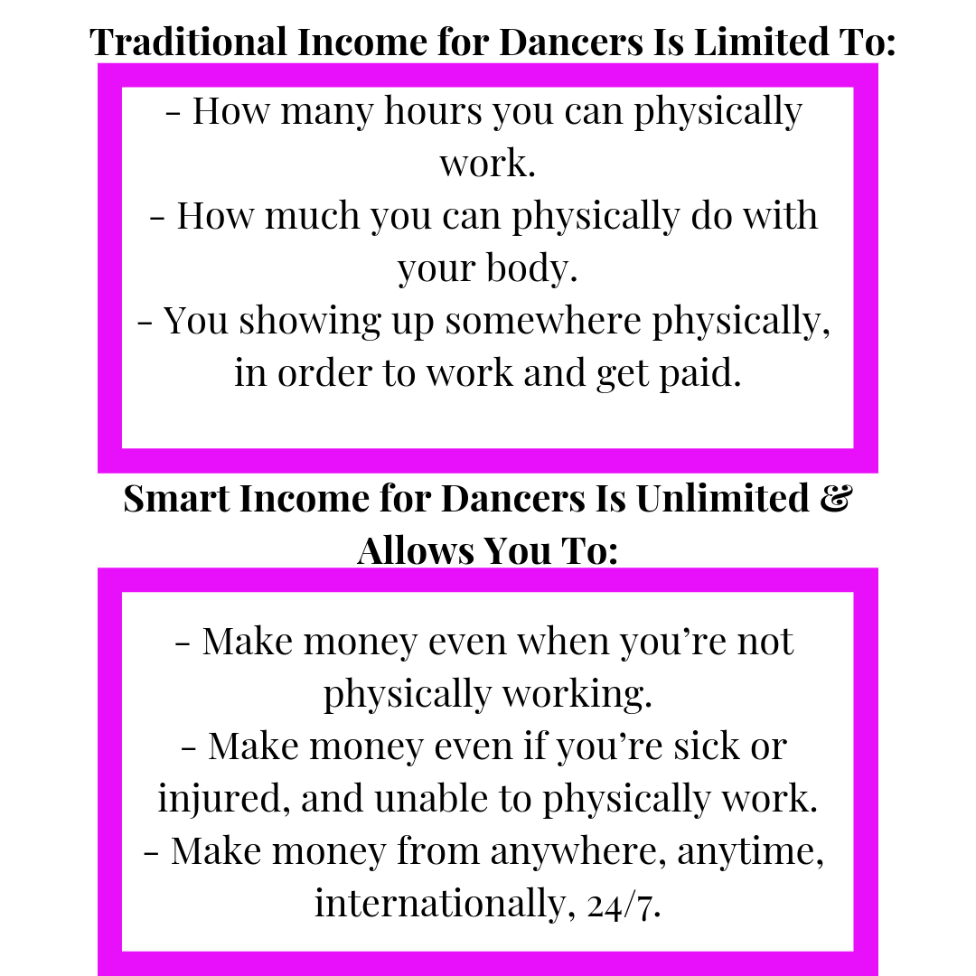 How Much Money Do Dance Teachers Make